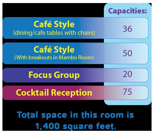 Jitterbug Room Capacity 2021