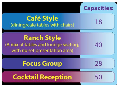 Samba Meting Room Capacities